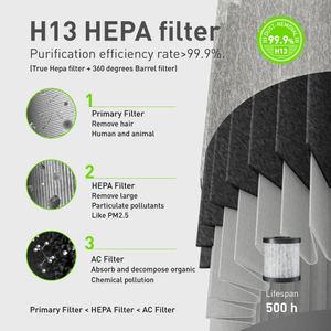 قیمت فیلترهای استوانه ای هپا در ابعاد سفارشی