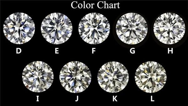 GH Synthetic Gemstone White Round Brilliant Cut Moissanites Stone