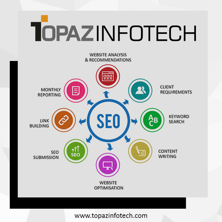 Traffic Boosting Google SEO Search Engine Optimization