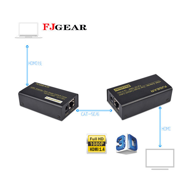 Hot selling HDMI Extender 60m hd 1080p support 3D over ip cat5e cat6