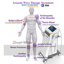 Extracorporeal Shock Wave Therapy Equipment ESWT device
