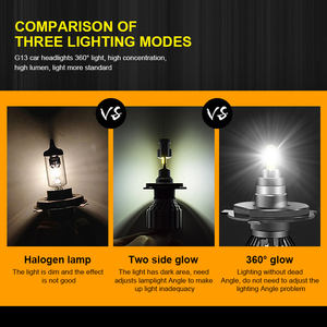 360 Degree H11 H7 H4 Led Car Headlights Bulbs H8 H1 HB3 9005 9006 Fog Lights Auto D1S D2H D2S D3S D4S Led Auto Lamp 90W 15000LM