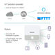 API/SDK Integration Service Networking Home Automation APP Wifi Ethernet Wireless 2.4g BLE 5.0 IOT Gateway