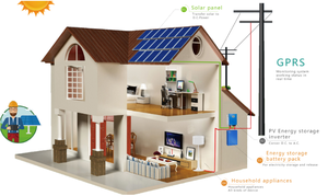 Jntech Zonne-energie Systeem Thuis 5KW Off Grid Hybride Zonne-energie Panel System