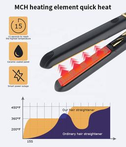 Custom Free Sample Mini Fast Nano Titanium Best Ceramic Professional Permanent Flat Iron Hair Straightener