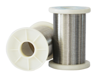 high quality nickel alloy  nickel 200 nickel201 2mm pure nickel wire