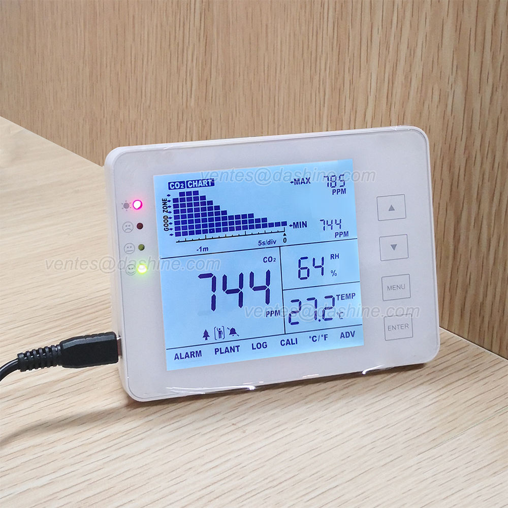 Indoor Air Quality Monitor CO2 Temperature Humidity Data Logging Digital Detector 3 in 1, ODM & OEM