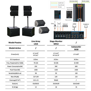 11200W Compact Line Array Professional Church/Conference/Live Show PA System Built-in Amp Module and Dsp