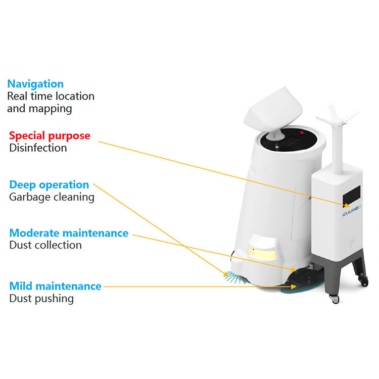 Sterilizer disinfection robot for home hospital
