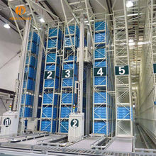 ASRS, AS/RS Systems, Automatic Storage Retrieval System