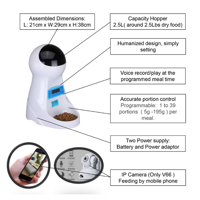 With video battery operated automatic pet feeder