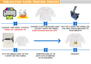 Factory Price Self Weeding 1.8m 35gsm Inkjet Printer Heat Transfer Dye Sublimation Paper Roll for T shirt