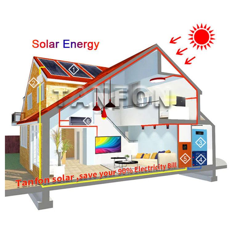 New product renewable energy AC 10KW 15KW 20KW 30KW complete photovoltaic solar power system 50kw solar home system solar unit