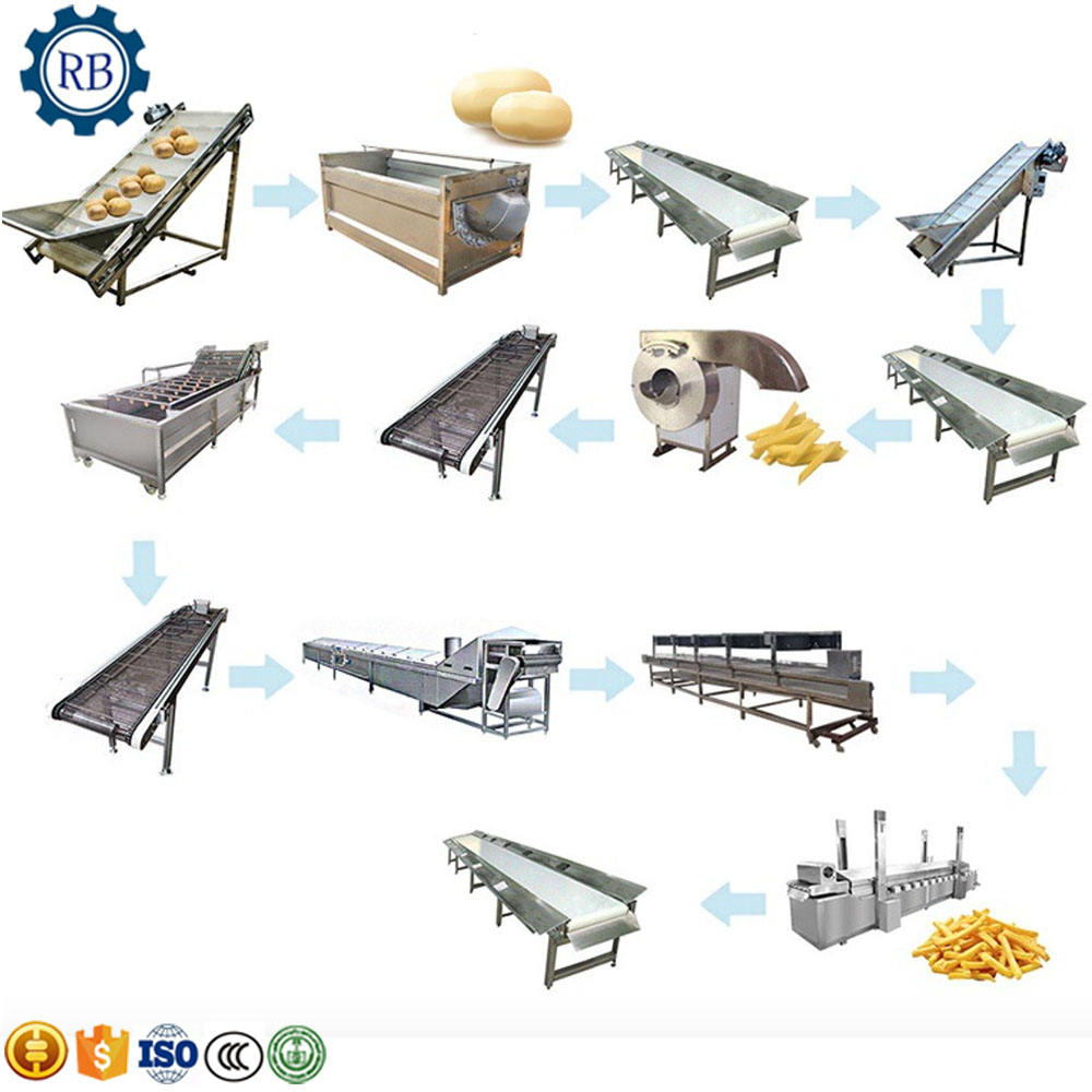 Made in China High Capacity potato chips production line,frozen potato chips french fries making machine,potato cutting machine