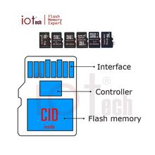 Changeable CID SD Micro Card 8GB 16GB 64GB Memory Card CID for Toyota GPS