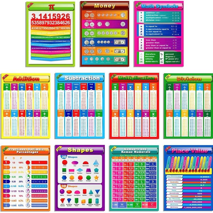 Learning Education Waterproof Dry Erase Shape Number Math Posters Multiplication Chart Print For Elementary School
