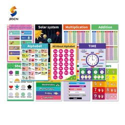 Educational Posters Early Learning Charts Classroom Decorati