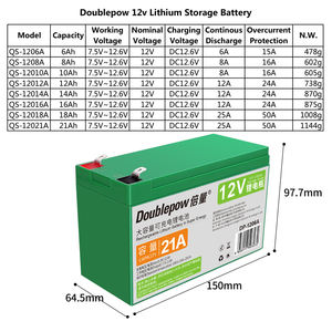 Factory Price Mini UPS Batteries LiFePO4 Lithium Ion 12v 18ah Storage battery for Solar
