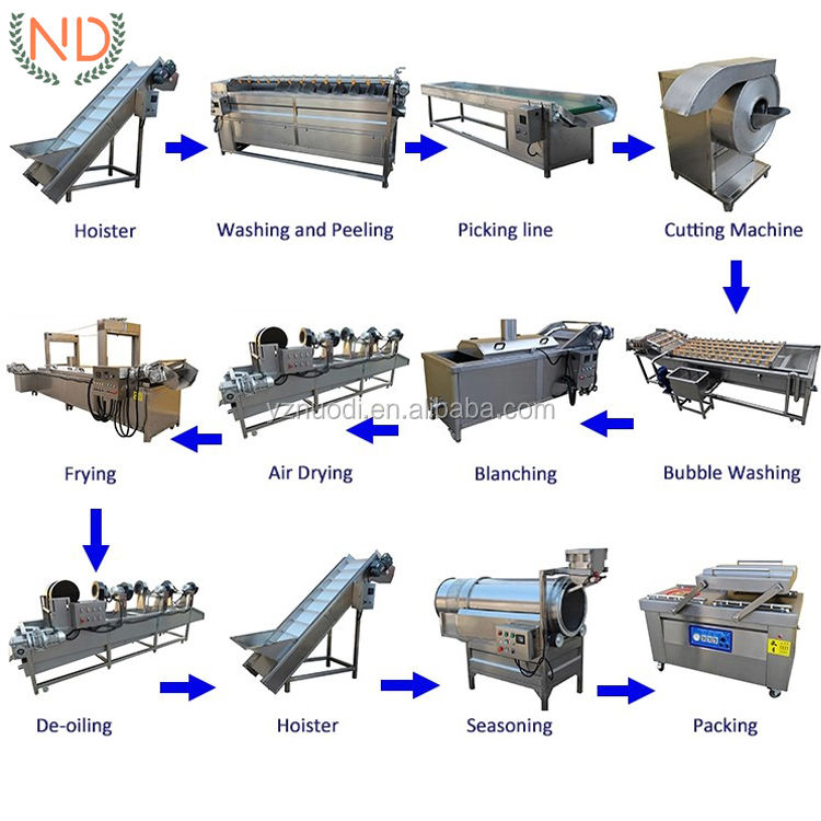 automatic potato chips french fries frying cutting making machine price frozen french fries production line