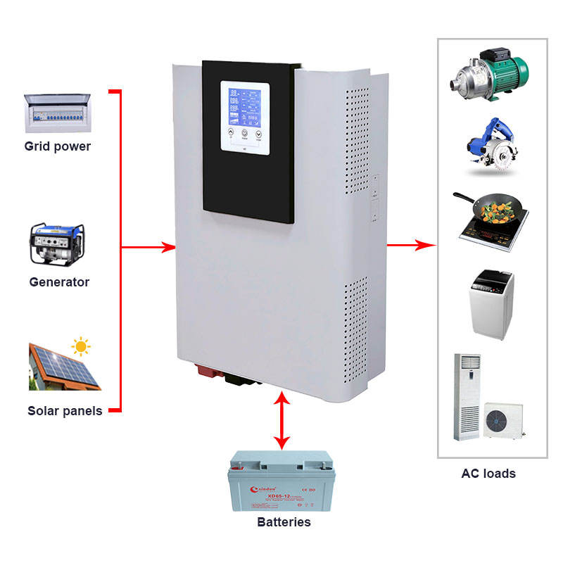 500W~7KW Inverter 12v 220v Solar Hybrid Off Grid Inverter 6KW 48V 96V To AC 110V 220V 230V 240V 6000 Watts inverter generator