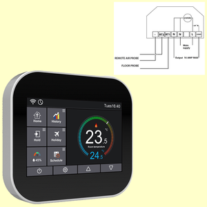 Modbus RS485 Programmeerbare Digitale Thermostaat Met Wifi