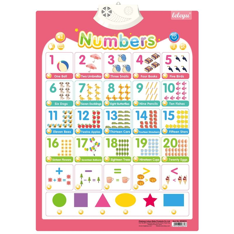 Custom Wholesale Educational ABC Alphabet Number Chart Learning Posters