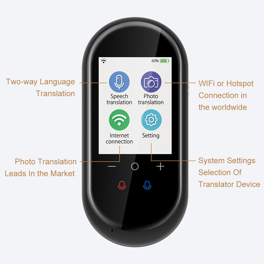 Haut de gamme Iflytek Traducteur Vocal appareil Traducteur Multilingue 2.4 ''WiFi Hotspot Traducteur Vocal Intelligent