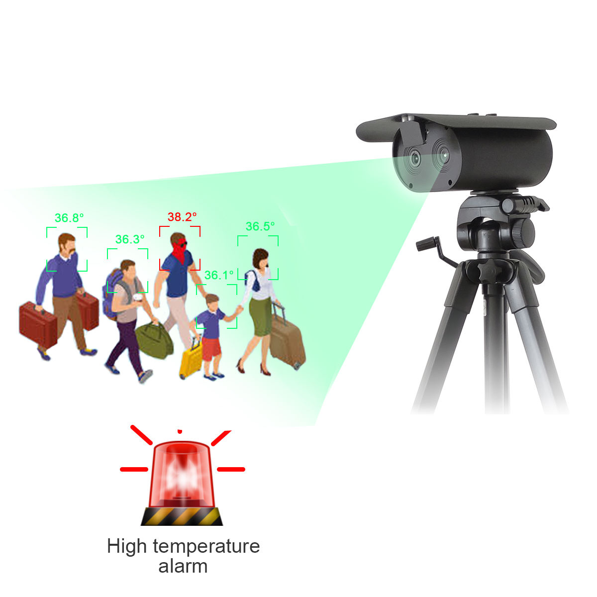 Accurate Temperature Reading Thermal Imaging Camera Facial Recognition Screening System Multi person
