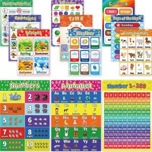 Factory Custom Paper Laminated Middle School Math Chart Division Educational Math Posters For Kids