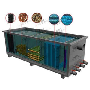 Fish Pond Water Treatment Recirculating Aquaculture System Ras Aquarium Bio Ball Filter Media
