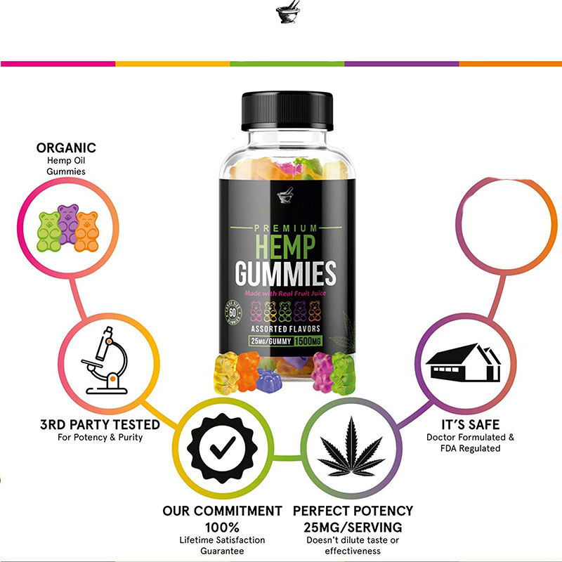 Private Label Organic Hemp Extract CBD Gummy For Pain Anxiety Relief weight loss gummies