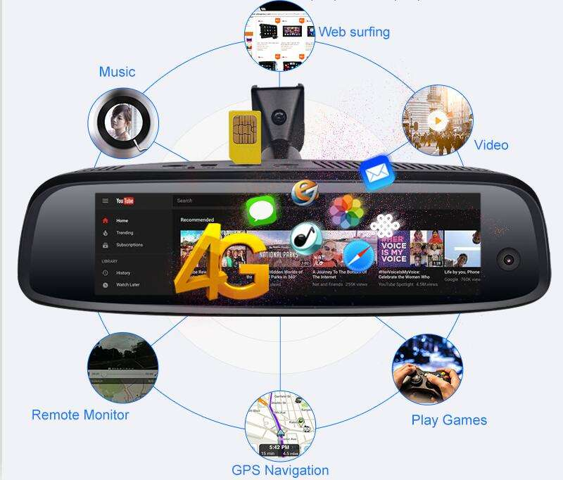 Full HD 1080P Vehicle Blackbox DVR User Manual 8 Inch Touch Screen 3 Cameras Car DVR Recorder