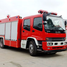 2020 fire truck rescue vehicle japan types