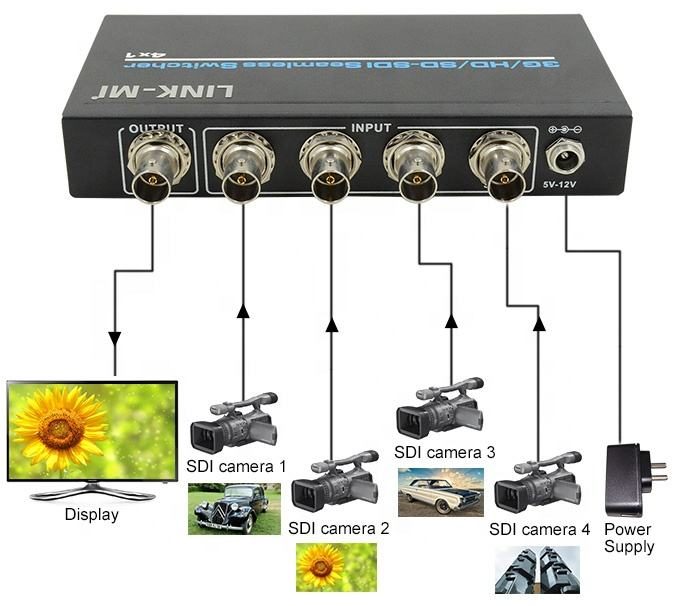 LINK-MI SDI 4 in 1 out Switch 3G/HD/SD SDI Seamless Multi-format Switching 1080P@60Hz