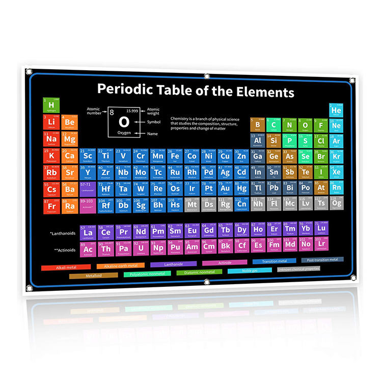 Education Periodic Table of Elements Chart Poster for Serious Students, Teachers, Chemistry Professionals