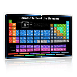 New Periodic Table Of Elements Waterproof Writable wipe