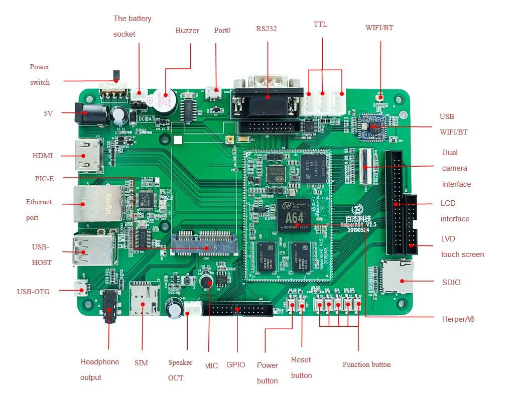 industry mother board used with dural camera usb wifi and BT module