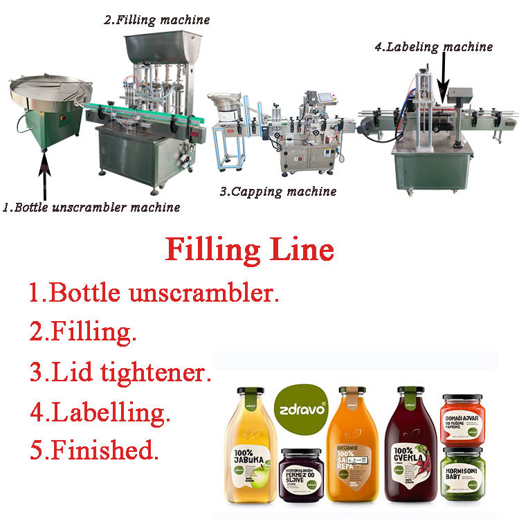 Complete Fruit Juice Production Line / Juice Filling Machine Factory Price