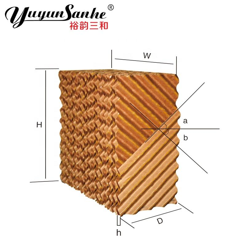 Yuyun Sanhe High Quality Greenhouse/Poultry Cooling Pad