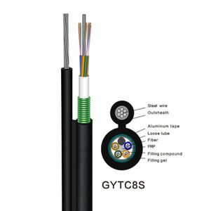 self-supporting figure 8 GYTC8A 12/24/96core aerial fiber optic cable GYTC8S