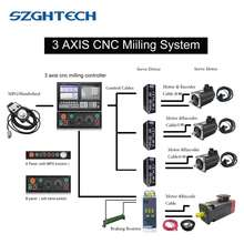 New Product 4Axis CNC Milling Controller For CNC Milling Machine