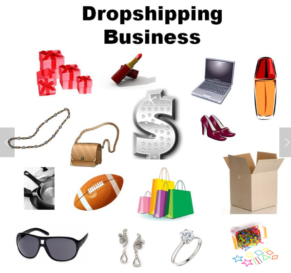 ECMLN Dropshipping E-parket china post dropshipping elektronische Instagram Aliexpress Facebook shopify mittel Partner