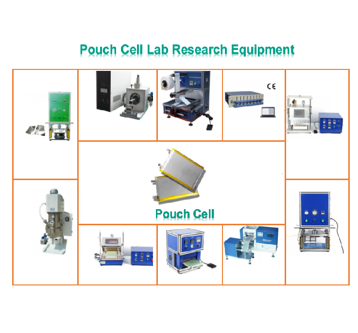 Lab Research Li-ion Battery Automatic Production Line Battery Assembly Machine for Cylinder Cell &Coin Cell and Pouch Cell