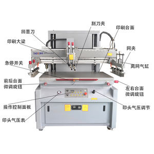 Gift box Semi auto screen Printing Machine