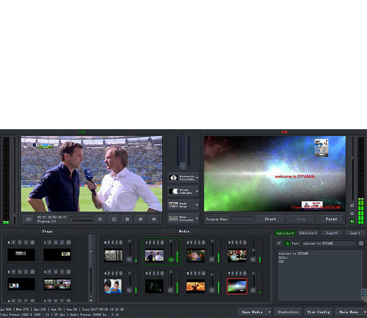 Broadcast Equipment IPTV DVB Live Production Streaming Software Multi channels Video Switch Matrix Video Matrix