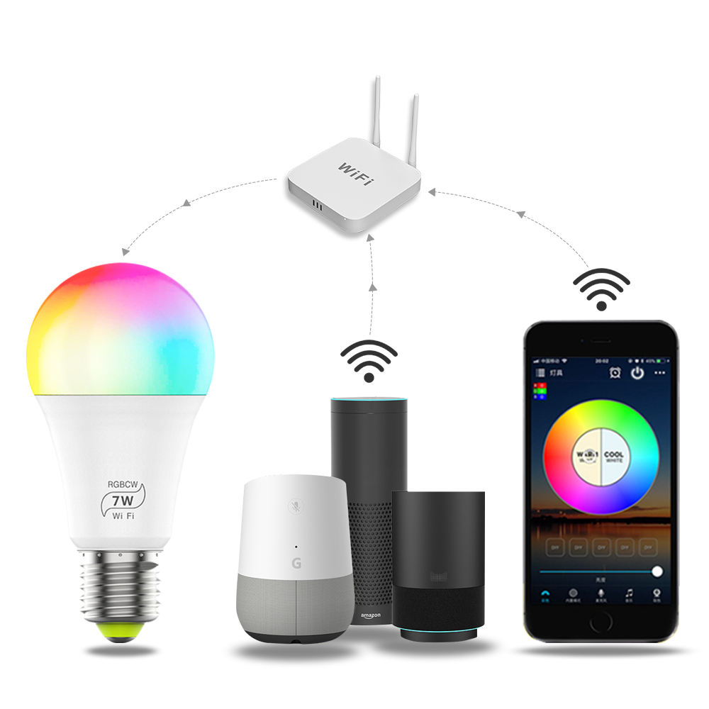 Populaire Smart Lamp Rgb Wifi Alexa Afstandsbediening Multi Kleur <span class=keywords><strong>E26</strong></span> <span class=keywords><strong>E27</strong></span> <span class=keywords><strong>B22</strong></span> Een Woonkamer Energiebesparende Led 7W Led Lamp Lampen