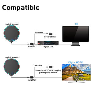 Amazon Hot Sales UHF VHFindoor amplifier digital tv antenna