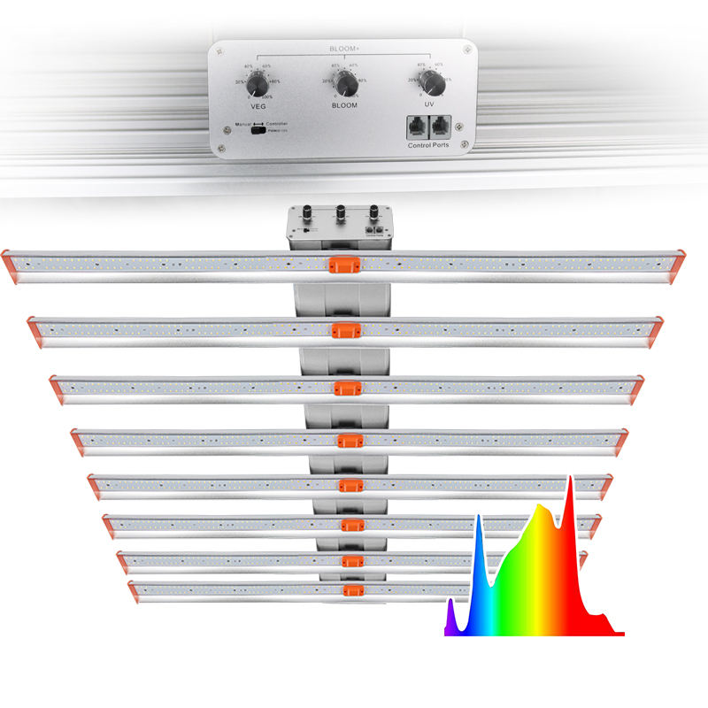 Competitive Price Grow Light S Single Strip 3' Long Double Chip Led Grow Light Led Grow Light Warm White Manufacturer