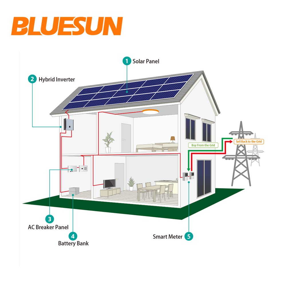 hybrid power project 50kw solar system with 25 years warranty for home hybrid system
