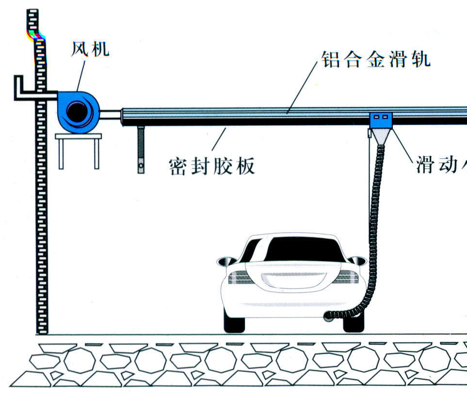 RUIWAN cars fume extraction system for The Middle East